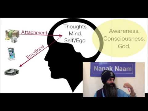 How do I find God within me? (Apna Mool Pachaan) - Sikh Meditation - Nanak Naam - Bhai Satpal Singh
