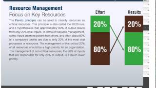 Human resource management basics: interactive course preview