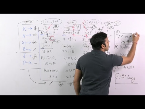 SBI CLERK, SBI PO PRE   Expected New Pattern of Coding/Decoding   Reasoning