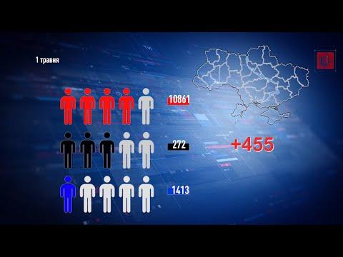 432 осіб із COVID-19 на Закарпатті: випадки підтверджені в усіх районах, окрім Міжгірщини
