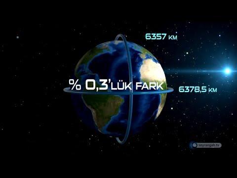 YERYÜZÜNÜN UÇLARINDAN EKSİLMESİ ᴴᴰ   Kuranın Bilimsel Mucizeleri #8