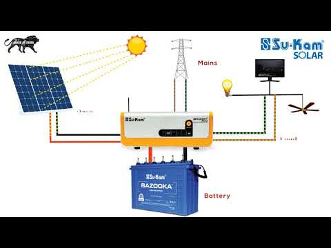 Sukam  solar inverter with latest 4G technology