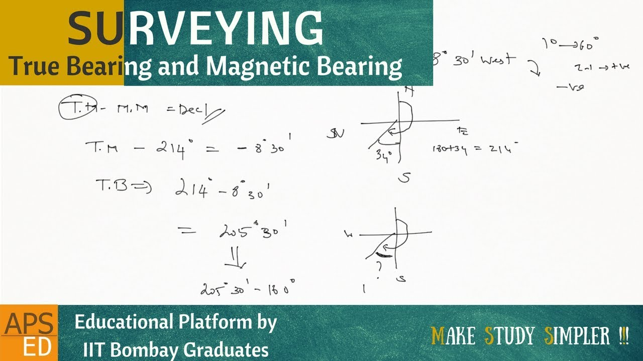 True Bearing and Magnetic Bearing | Surveying