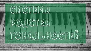 [Уроки гармонии] - Система Родства Тональностей (#1)