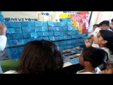 Tablas peridicas proyectocwmv youtube tablas peridicas proyectocwmv urtaz Choice Image