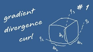 Gradient, Divergence and Curl in arbitrary coordinate systems Part 1