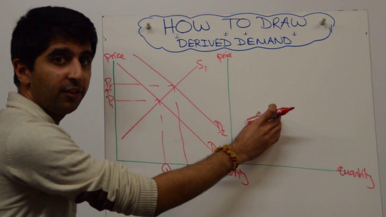 Download Derived Demand