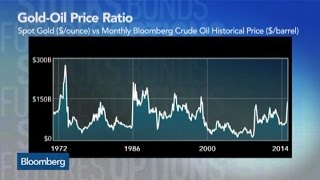 What's Driving the Price of Oil Lower?