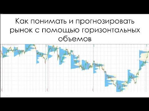 Анализ рынка с помощью горизонтальных объемов