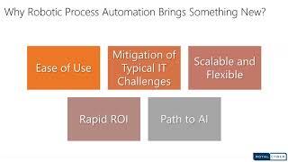 AI & RPA meets digital transformation   Royal Cyber