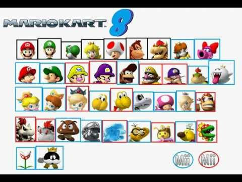 Mario Kart 8 Roster Prediction - YouTube