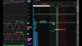 Live Trade - YM - Mini Dow Futures -