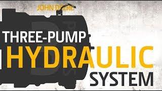 Video still for John Deere Excavators: Three-Pump Hydraulic System