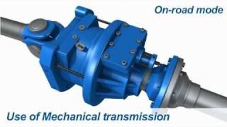 CreepDrive : hydraulic transmission for Trucks by Poclain Hydraulics