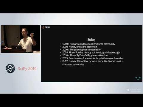 Refactoring the SciPy Ecosystem for Heterogeneous Computing