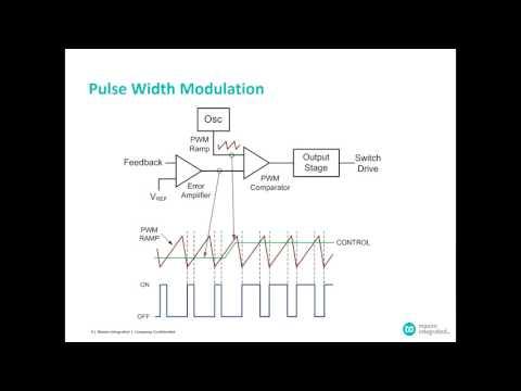 Module 1: Introduction to Switching Regulators