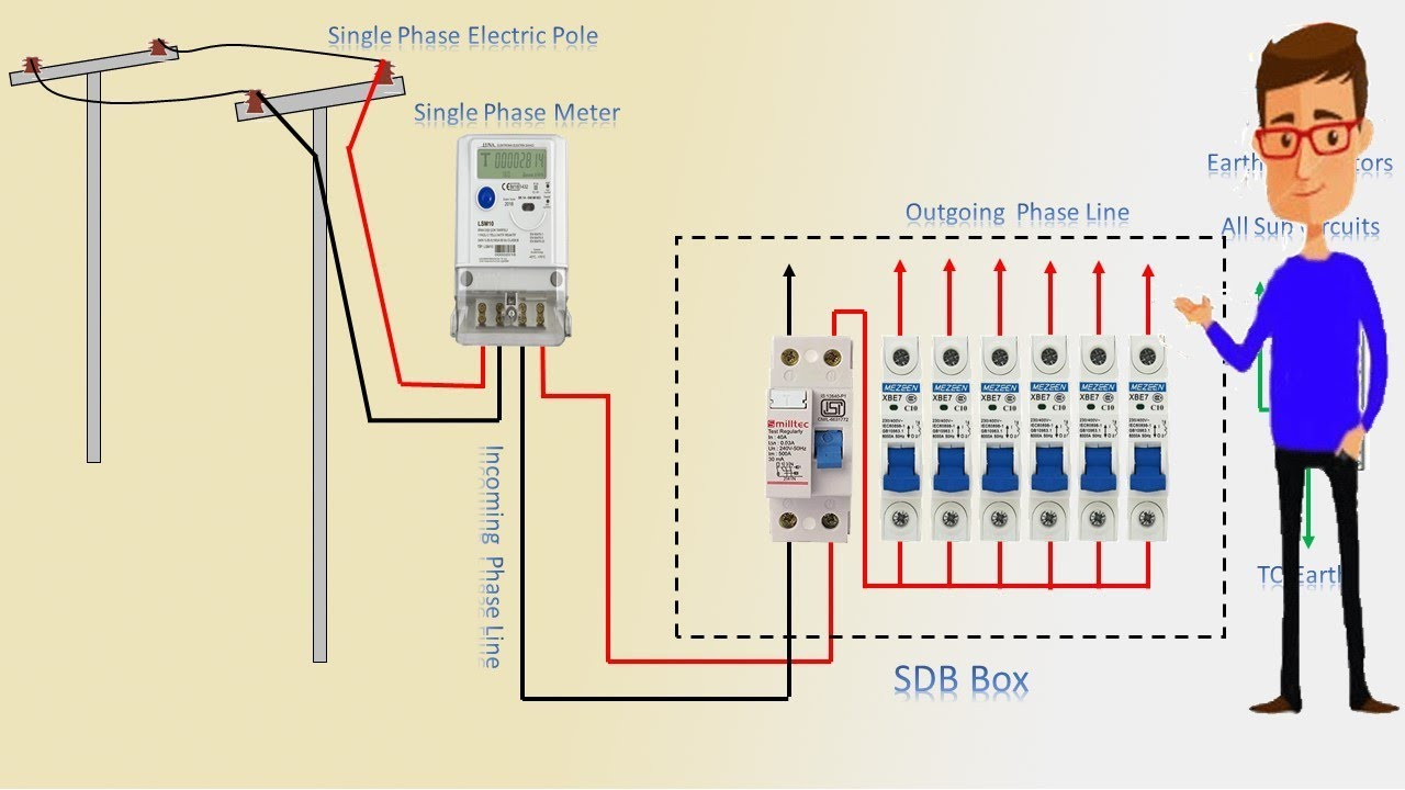single phase energy meter wiring diagram | energy meter connection on kiosk software, kiosk application, kiosk cartoon, kiosk computer,