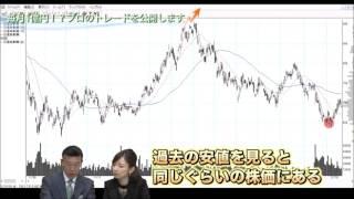 株トレード専門学校 相場ゼミ 相場師朗 手法ノウハウ 解説 thumbnail