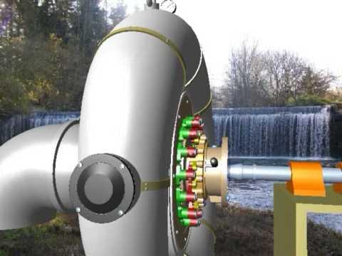 Animacion turbina Francis - Funcionamiento