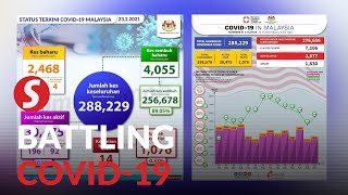 Covid-19: Number of active cases in M'sia on the decline, 14 fatalities on Tuesday