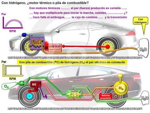Motor de combustión de hidrógeno (4/4)