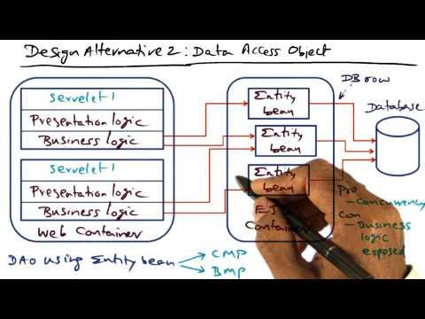 Design Alternative  (Data Access Object) - Georgia Tech - Advanced Operating Systems