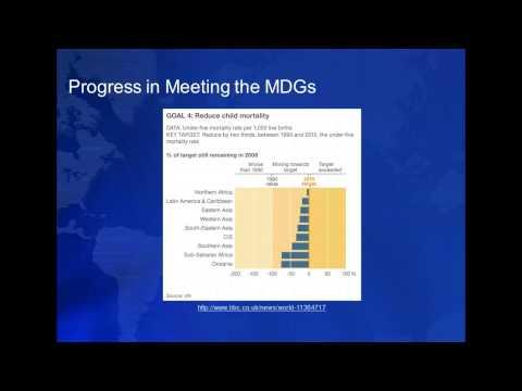 7.2 The Millennium Development Goals