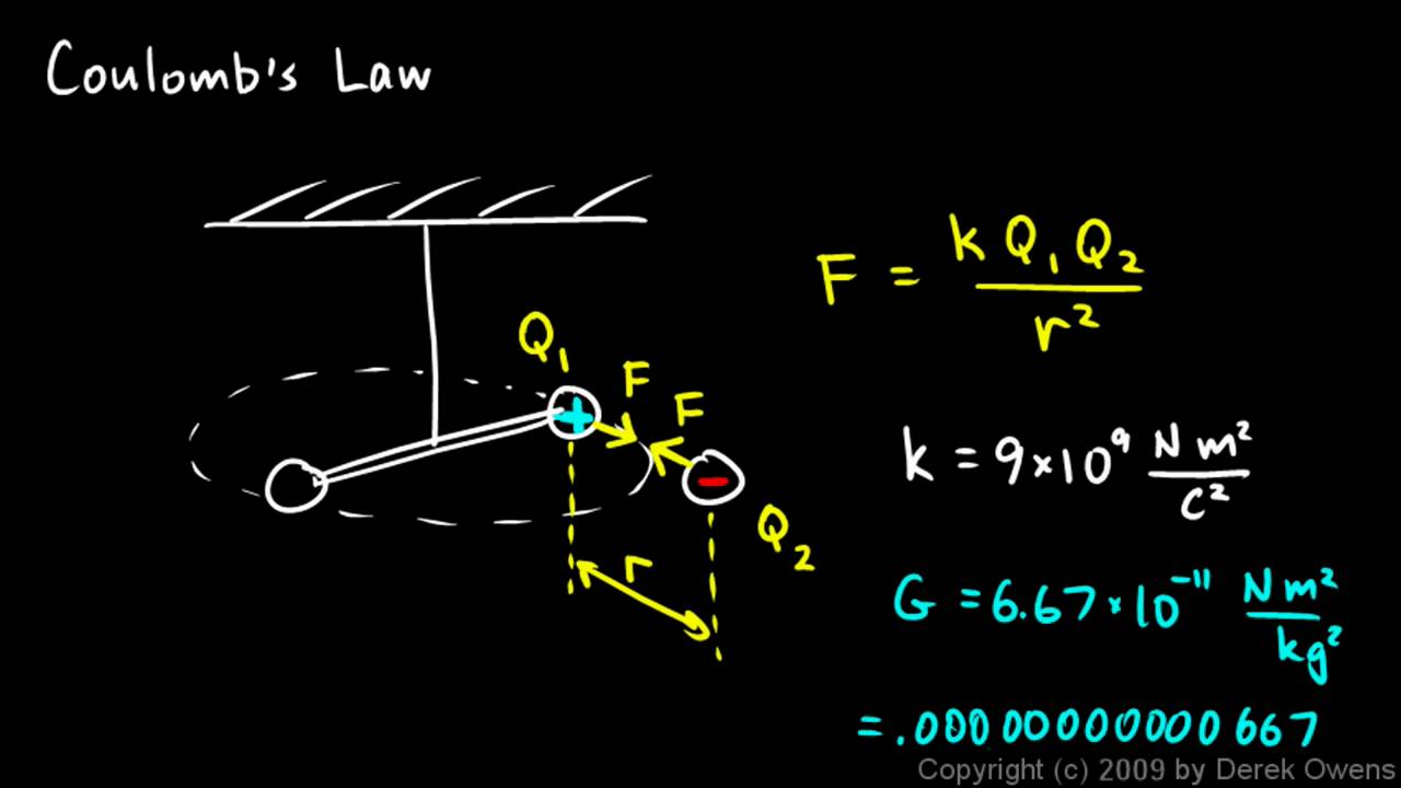 RCtimeconstant in addition Rc Circuit Time Constant Rc Time Constant likewise Watch furthermore 5142699 likewise Coulombs. on coulombs