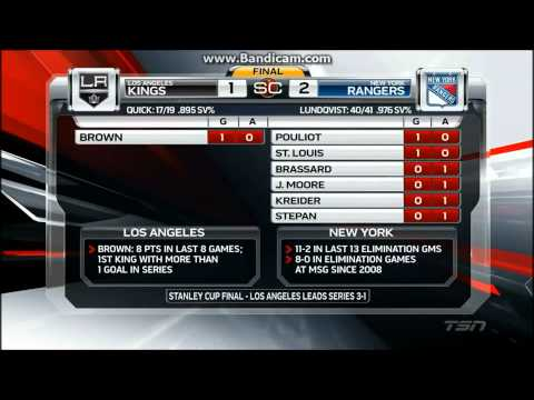 New York Rangers vs Los Angeles Kings( NHL Stanley Cup Finals) Game 4 @ MSG { June 11th, 2014}