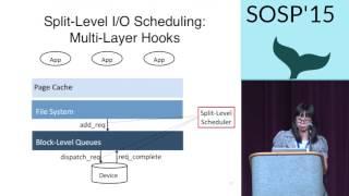 Split-level I/O scheduling