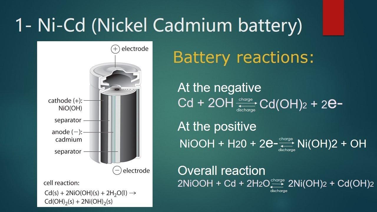 Electro-chemistry / Se...