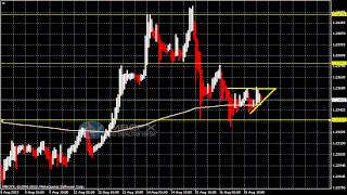 Forex :EUR/CHF  (Euro Swiss  )Technical Analysis Forecast for August 19th 2013 by MBCFX