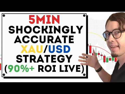 Gold Scalping Strategy 5min chart | How to trade Gold for daily profits