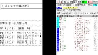 競馬予想メールマガジン配信結果 2021年6月19日 5頭BOX 1戦1勝