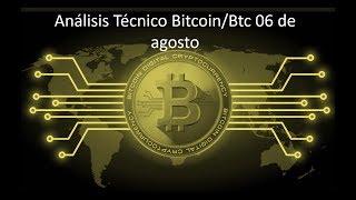Análisis Diario #bitcoin/btc 06 de agosto - ¿Proceso de Acumulación?