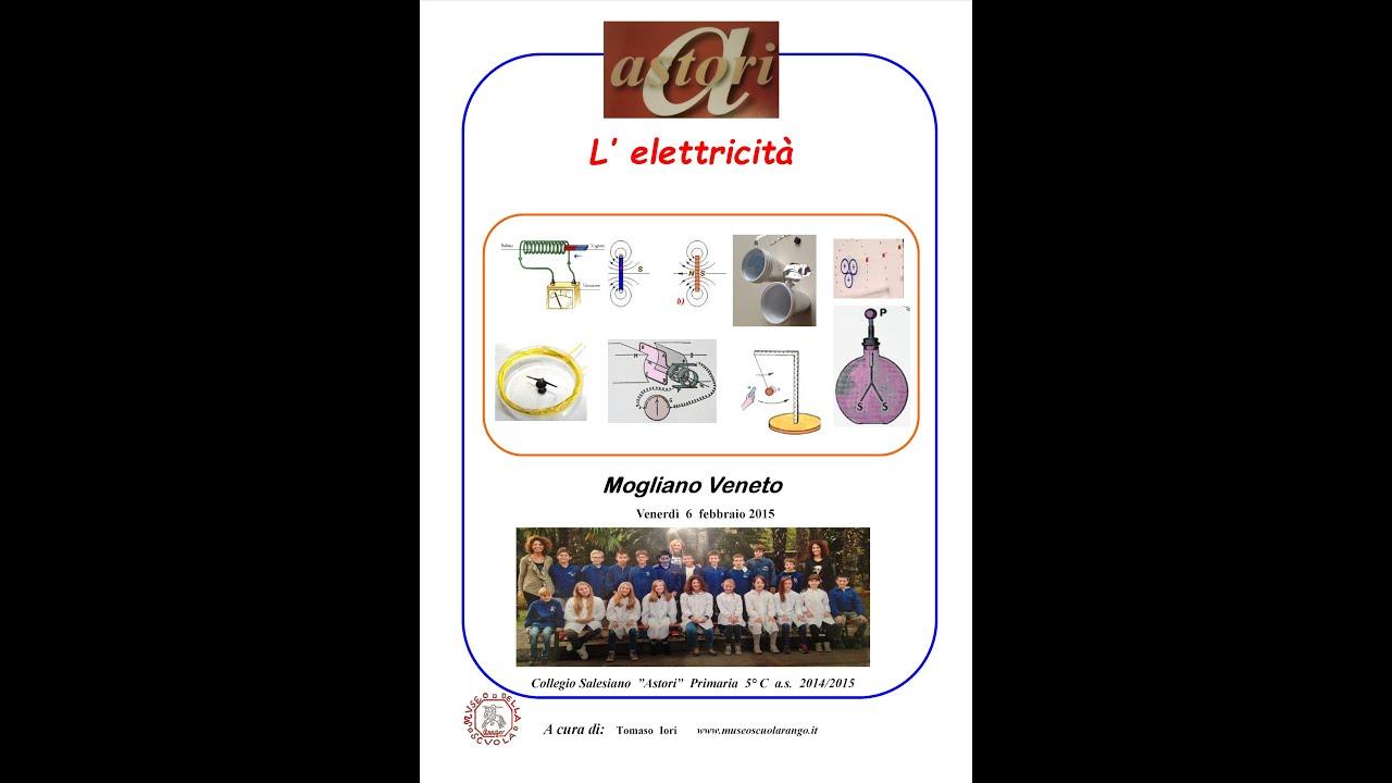 Favorito Esperimenti Energia Scuola Primaria QC46 » Regardsdefemmes YR78