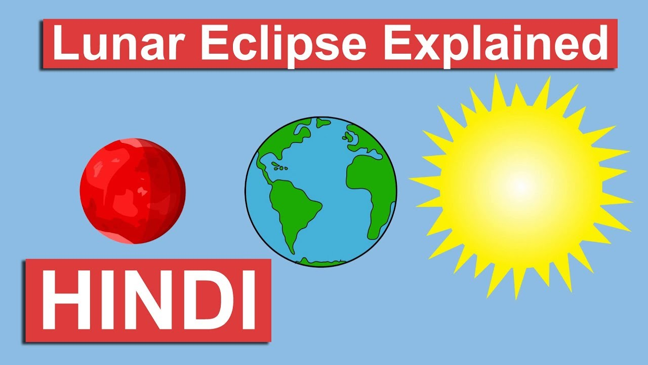 Lunar Eclipse Explained. HINDI Types Of Lunar Eclipse On 31 January Chandra Grahan