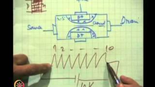 Mod-05 Lec-22 FETs Ans MOSFET