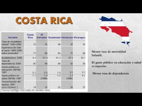 Mercado Comun Centro Americano