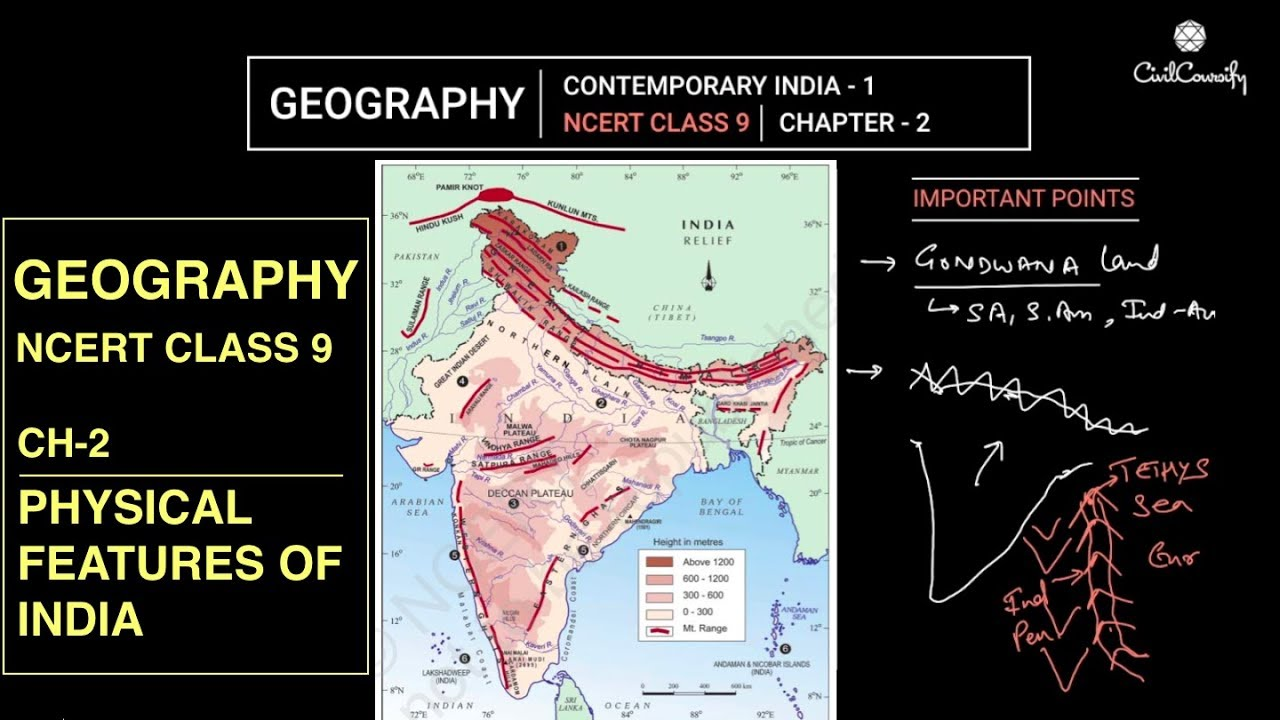 hight resolution of physical features of india ncert class 9 chapter 2 geography explained