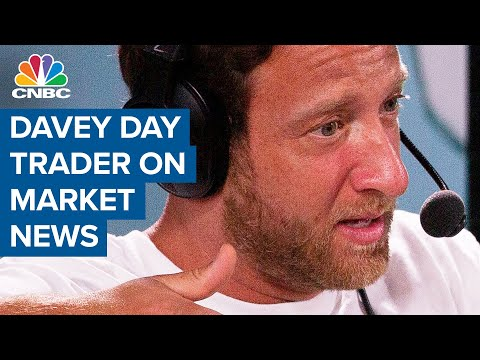 checking-in-with-davey-day-trader-after-recent-market-moves
