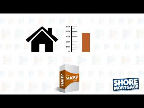 shore-mortgage-refinance-products