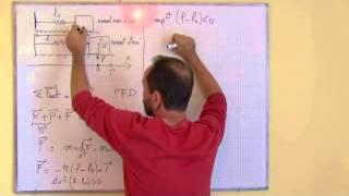oscillateur harmonique / I-2 oscillateur harmonique mécanique