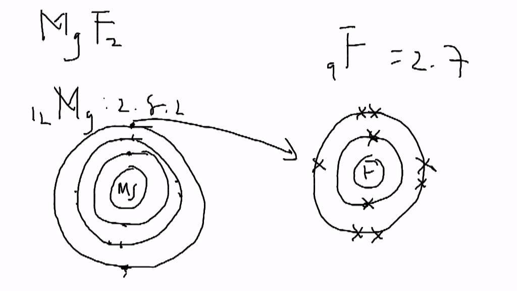 bohr diagram of iron wiring for panasonic car radio calcium pourbaix ~ elsavadorla