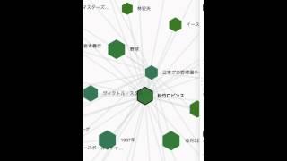 Wikiweb