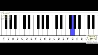 Ninaithu Ninaithu from 7g - Basic Piano Lessons