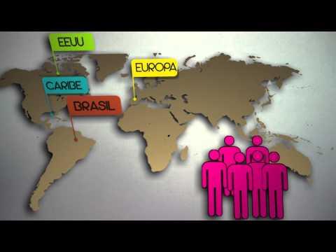 Video presentación agencia de Viajes Around