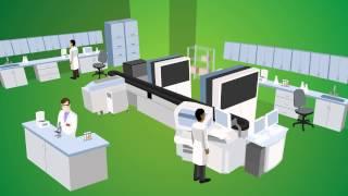 Hospital Clinical Lab Solutions Quest Diagnostics