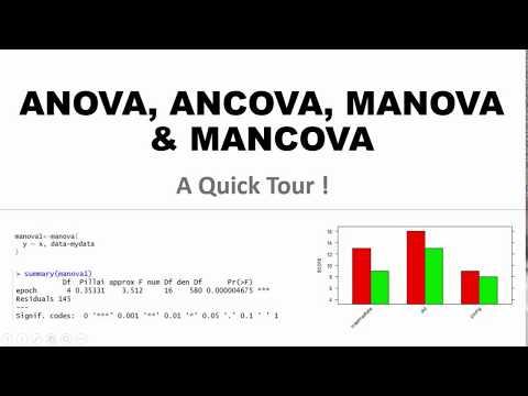 ANOVA, ANCOVA, MANOVA and MANCOVA: Understand the difference