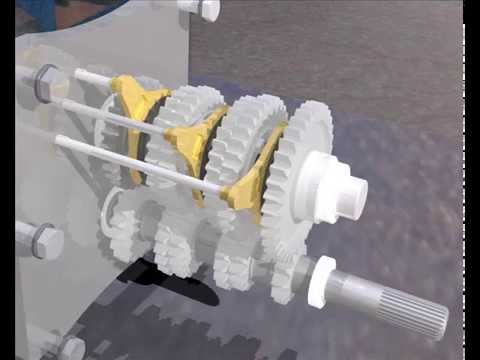 CATIA V5 R18 Gearbox Animation